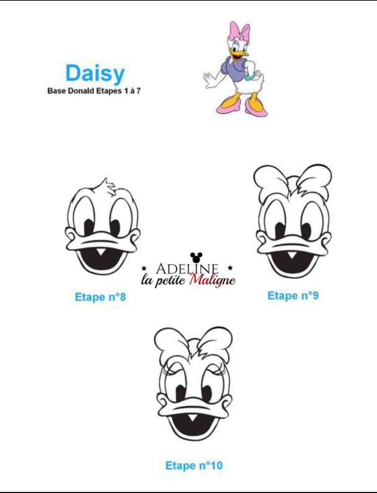 Tutoriel Comment Dessiner Les Personnages Disney